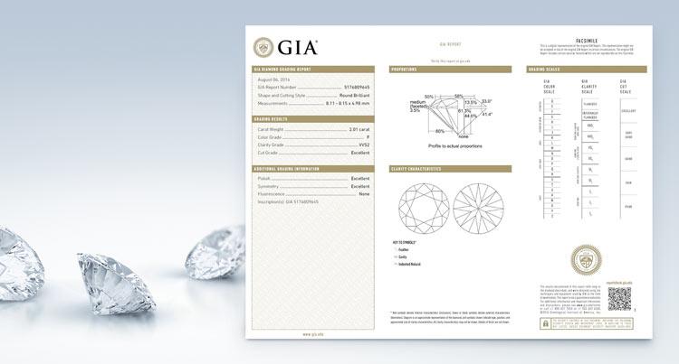 Diamantzertifikate